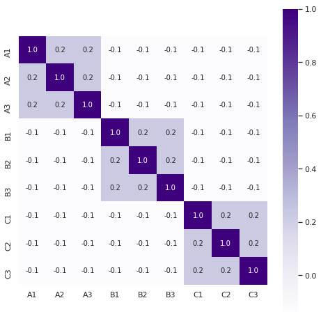 Solving Black Box Puzzle 31 with data analysis – the testing